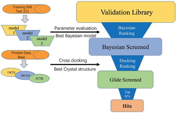 Current Computer-Aided Drug Design   Bentham Science