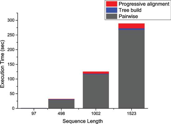 Current Bioinformatics | Bentham Science