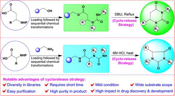 Current Organic Chemistry | Bentham Science