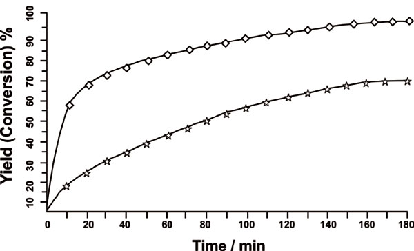Azoimine Chelated Ruthenium(II)- and Osmium(II)-Carbonyl