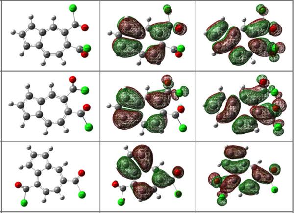 Improvement of the Optoelectronic Properties of Organic Molecules
