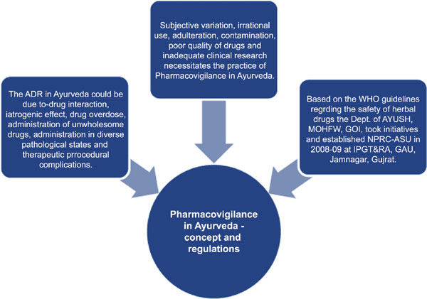 In download ebook concepts pharmacogenomics