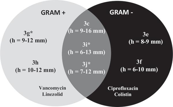 Ritalin vs modafinil