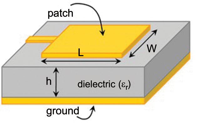 Design and Optimization of Rectangular Patch Antenna Based