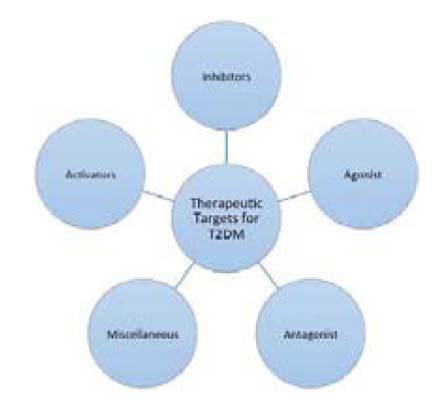 11-hydroxysteroid