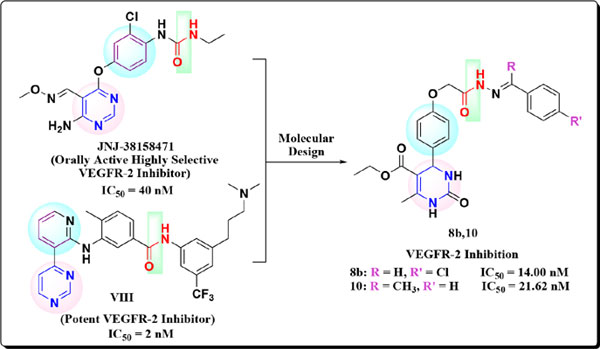 Anti-Cancer Agents in Medicinal Chemistry   Bentham Science