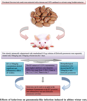 Effects of Kolaviron on Pneumonia-like Infection Induced in Albino Wistar Rats