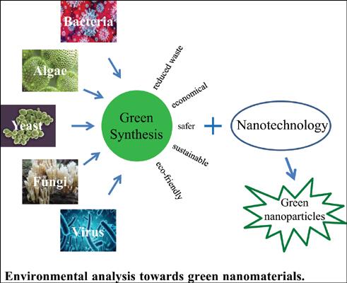 Recent Advances in Environmental Analysis Towards Green Nanomaterials