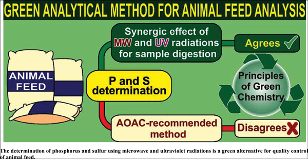 Advances in Sample Digestion Using Microwave-ultraviolet Radiations: Phosphorus and Sulfur Determination in Animal Feed