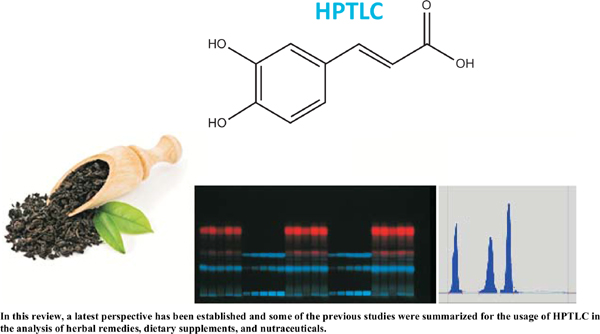 High Performance Thin Layer Chromatography (HPTLC) for the Investigation of Medicinal Plants