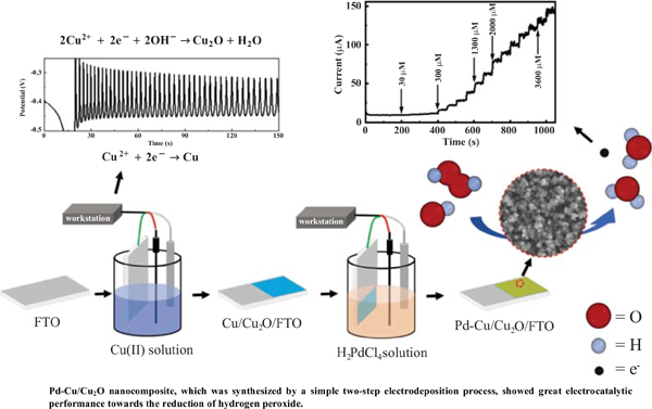 A Two-step Electrodeposition of Pd-Cu/Cu<sub>2</sub>O Nanocomposite on FTO Substrate for Non-enzymatic Hydrogen Peroxide Sensor