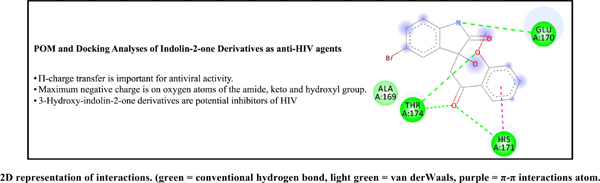 Petra/Osiris/Molinspiration and Molecular Docking Analyses of 3-Hydroxy-Indolin-2-one Derivatives as Potential Antiviral Agents