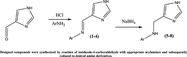 Design and Synthesis of New Antifungals Based on N-Un-substituted Azoles as 14α Demethylase Inhibitor