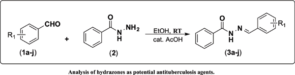 Synthesis, <i>In silico</i> and <i>In vitro</i> Analysis of Hydrazones as Potential Antituberculosis Agents