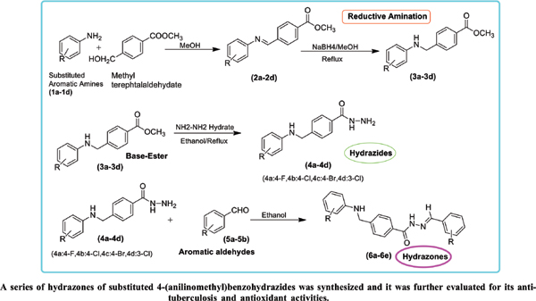 Synthesis, admetSAR Predictions, DPPH Radical Scavenging Activity, and Potent Anti-mycobacterial Studies of Hydrazones of Substituted 4-(anilino methyl) benzohydrazides (Part 2)