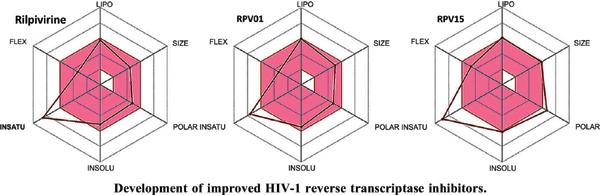 Application of Molecular Docking for the Development of Improved HIV-1 Reverse Transcriptase Inhibitors