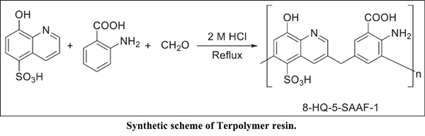 Synthesis, Characterization and Thermal Behaviour Studies of Terpolymer Resin Derived from 8-Hydroxyquinoline-5-Sulphonic Acid and Anthranilic Acid