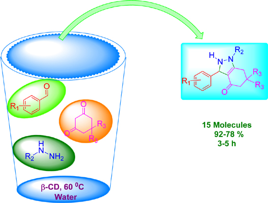 Supramolecular Catalysis: An Efficient and Sustainable Multicomponent Approach to the Synthesis of Novel Hexahydro-4H-indazol-4-one Derivatives