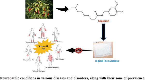 Topical Capsaicin for the Treatment of Neuropathic Pain