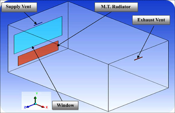 CFD Investigation of Air Flow Patterns and Thermal Comfort in a Room with Diverse Heating Systems