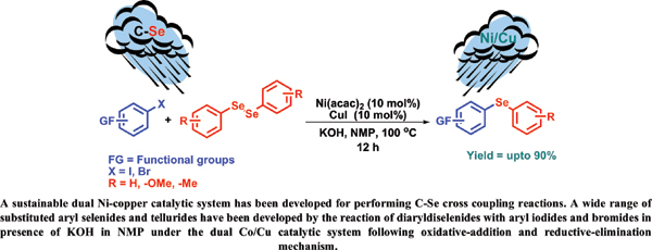 Nickel-copper Co-catalyzed Sustainable Synthesis of Diaryl-chalcogenides