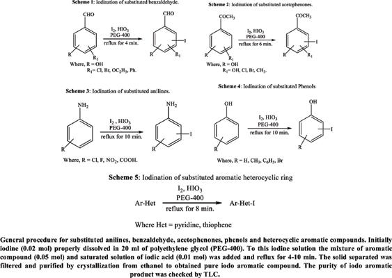 Eco-friendly and Green Procedure for Iodination of Reactive Aromatics Using PEG 400-I2/HIO3 Combination