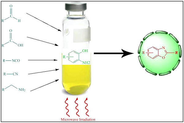 Microwave-assisted Synthesis of Benzoxazoles Derivatives