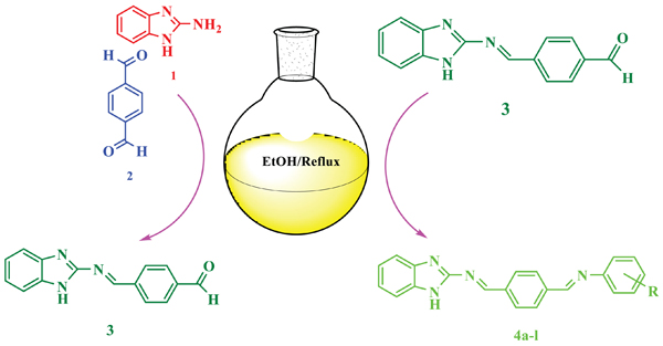 Green Synthesis of Some Novel Imidazole Schiff base Derivatives Under Microwave Irradiation / Reflux Conditions and Evaluations of the Antibacterial Activity