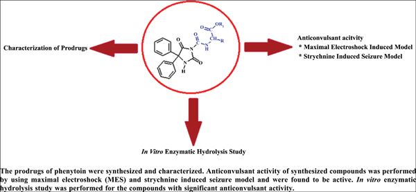 Synthesis and Biological Evaluation of Amino Acid Based Mutual Amide Prodrugs of Phenytoin as Anticonvulsant Agents