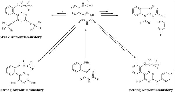 Current Organic Synthesis | Bentham Science
