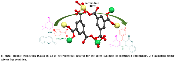 Bi Metal–Organic Framework (Ce/Ni–BTC) as Heterogeneous Catalyst for the Green Synthesis of Substituted Chromeno[4, 3–b]quinolone under Solvent Free Condition