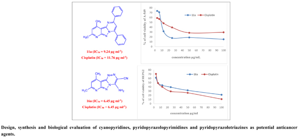 Design, Synthesis and Biological Evaluation of Cyanopyridines, Pyridopyrazolopyrimidines and Pyridopyrazolotriazines as Potential Anticancer Agents