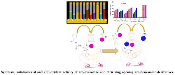 Synthesis, Anti-Bacterial and Anti-Oxidant Activity of Azo-Oxazolone and Their Ring Opening Azo-Benzamide Derivatives
