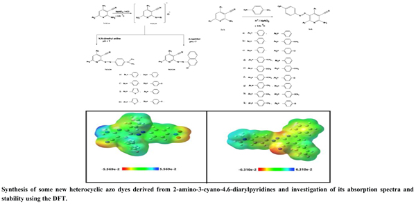 Synthesis of Some New Heterocyclic Azo Dyes Derived from 2-amino-3-cyano-4.6- diarylpyridines and Investigation of its Absorption Spectra and Stability using the DFT