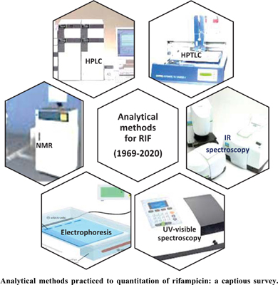 Analytical Methods Practiced to Quantitation of Rifampicin: A Captious Survey