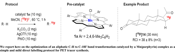 Direct incorporation of [<sup>18</sup>F] into Aliphatic Systems: A promising Mn-catalysed Labelling Technique for PET Imaging