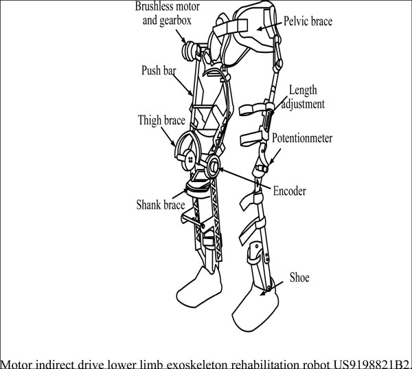 Recent Advances On Lower Limb Exoskeleton Rehabilitation Robot