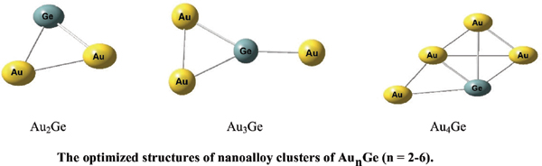 A Review on Nanoalloy Clusters: Theory to Applications