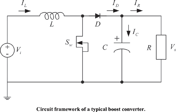 A Novel Control Scheme for PWM Boost Converter based on Sliding Mode Control using Particle Swarm Optimization