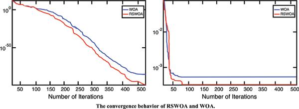 Multi-level Image Segmentation using Randomized Spiral-based Whale Optimization Algorithm