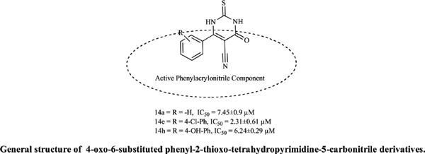 Design, Synthesis and <i>In Vitro</i> Evaluation of 4-Oxo-6-Substituted Phenyl- 2-Thioxo1,2,3,4-Tetrahydropyrimidine-5-Carbonitrile Derivatives as HIV Integrase Strand Transfer Inhibitors