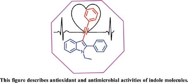 Synthesis, Cytotoxicity, Antioxidant and Antimicrobial Activity of Indole Based Novel Small Molecules