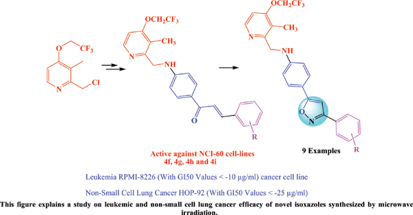 A Study on Leukemic and Non-small Cell Lung Cancer Efficacy of Novel Isoxazoles Synthesized by Microwave Irradiation