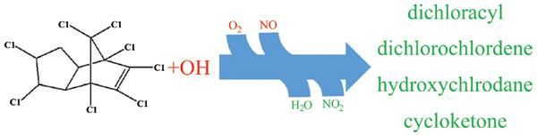 Letters in Organic Chemistry   Bentham Science