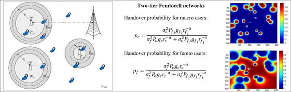 Stochastic geometry based handover modelling in two tier femtocell graphical abstract fandeluxe Image collections